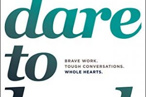Dare to Lead by Brené Brown PDF Download