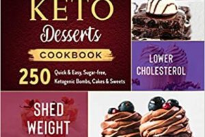 Keto Dessert Cookbook 2020 by Fiona Griffith